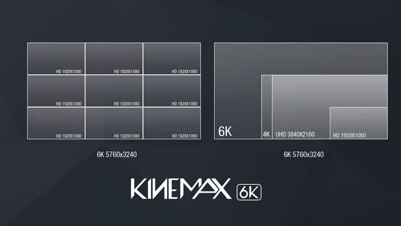 Kinemax 6k Resolutions