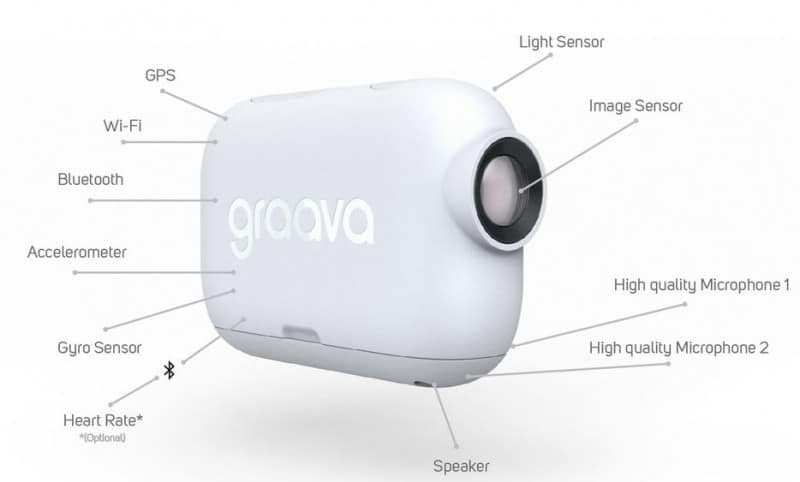 Graava, video camera, action camera