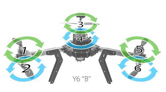 Y6 RTF multicopter, 3DR RTF, RTF multicopters