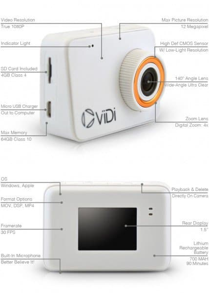 ViDi specs, ViDi features, point of view camera