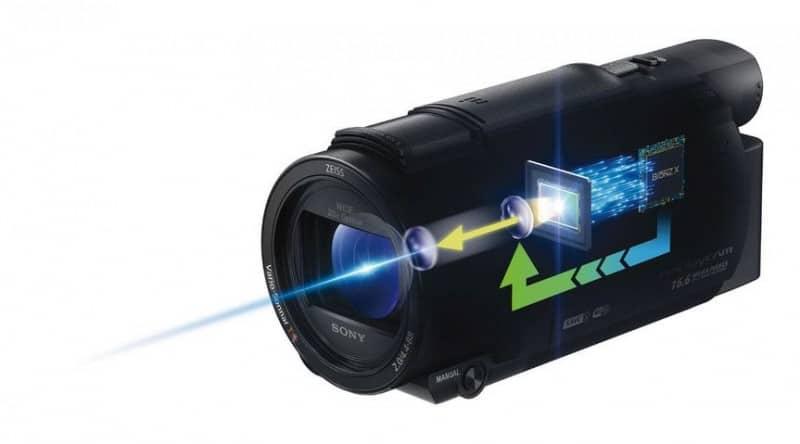 FDR AX53 specs, 4K Ultra HD, FDR-AX53