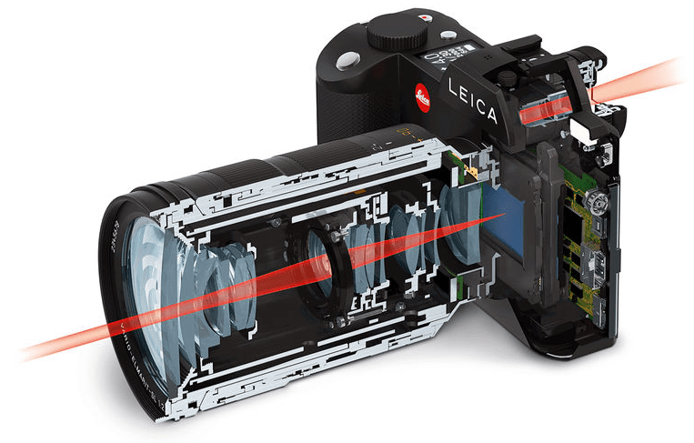 mirrorless digital camera, interchangeable lens camera, Leica Maestro II