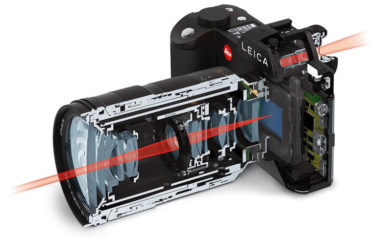 mirrorless digital camera, interchangeable lens camera, Leica Maestro II