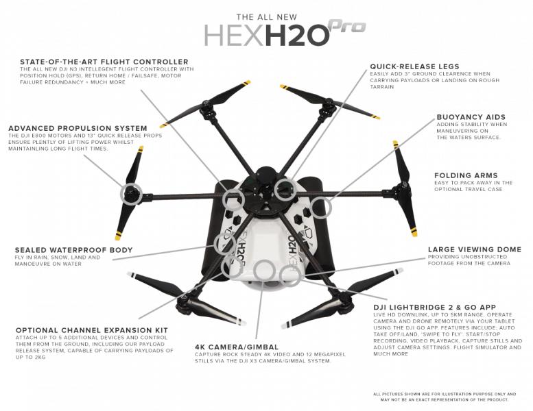 HexH2O Pro v2, QuadH2O, waterproof drone