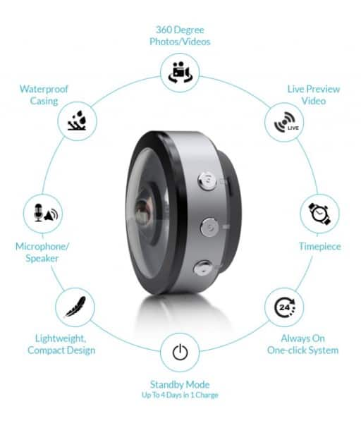 beoncam, 360 camera, panoramic camera, wrist watch camera