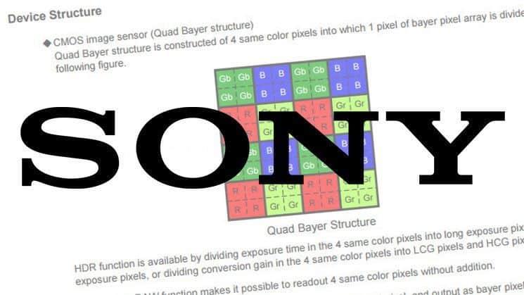 sony full frame sensors